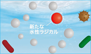 新たに水性ラジカルが生成され菌やウイルスが無くなるまで機能